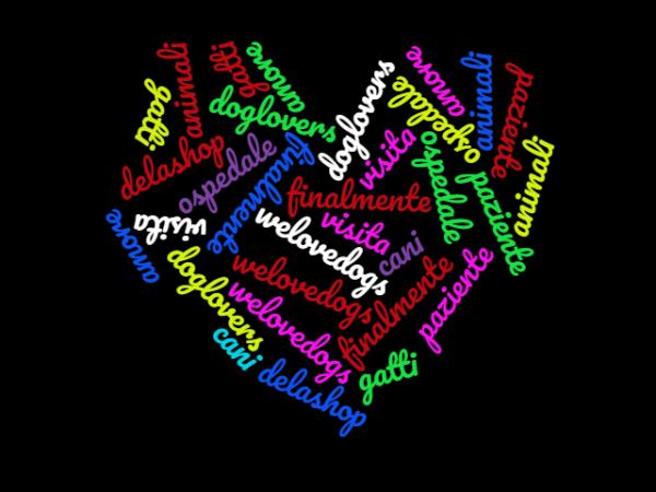 wordscloud